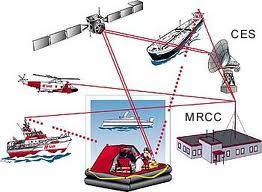 Yacht Master A Hajóvezetői Tanfolyam és jogosítvány GMDSS alapok Yachting College
