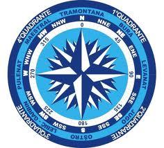 Yacht Master A Hajovezetői tanfolyam és jogosítvány meteorológia szélrózsa horvátul Ruza Vjetar Yachting College