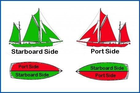 a-vitorlazas-tortenete-starboard-side-a-vikingekert